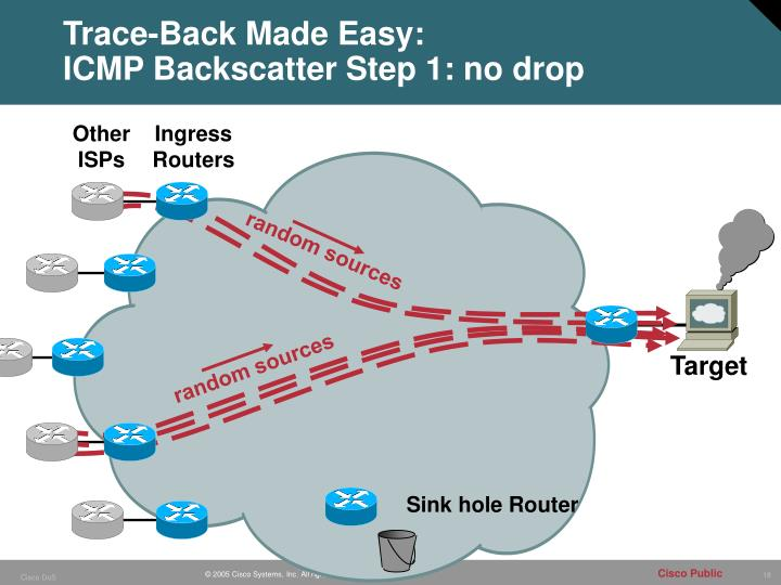 Trace-Back Made Easy: