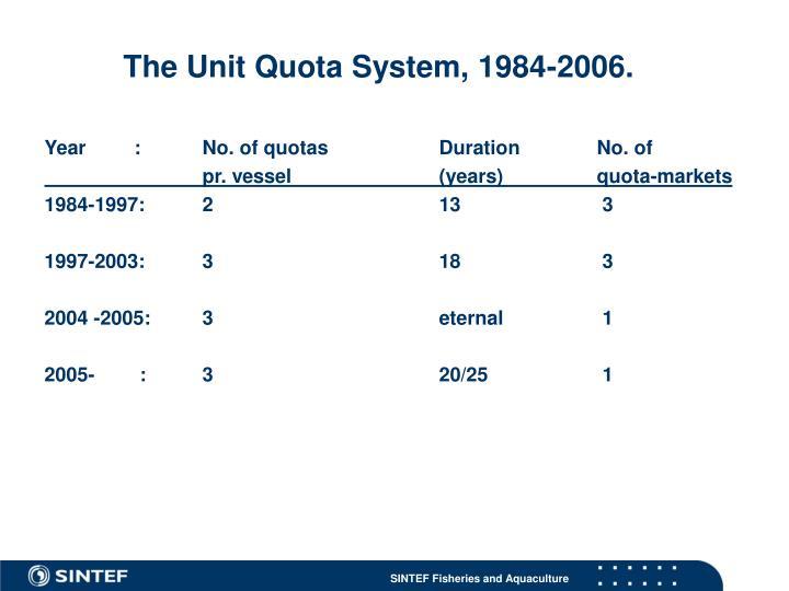 The Unit Quota System, 1984-2006.