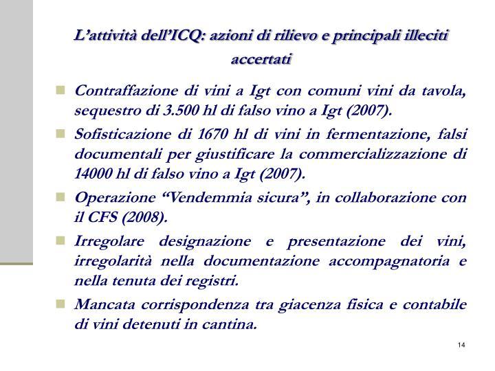 L'attività dell'ICQ: azioni di rilievo e principali illeciti accertati