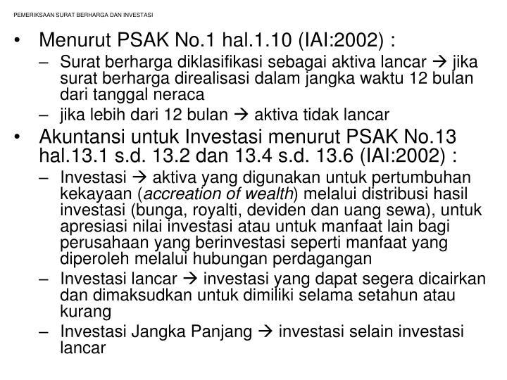Pemeriksaan surat berharga dan investasi1