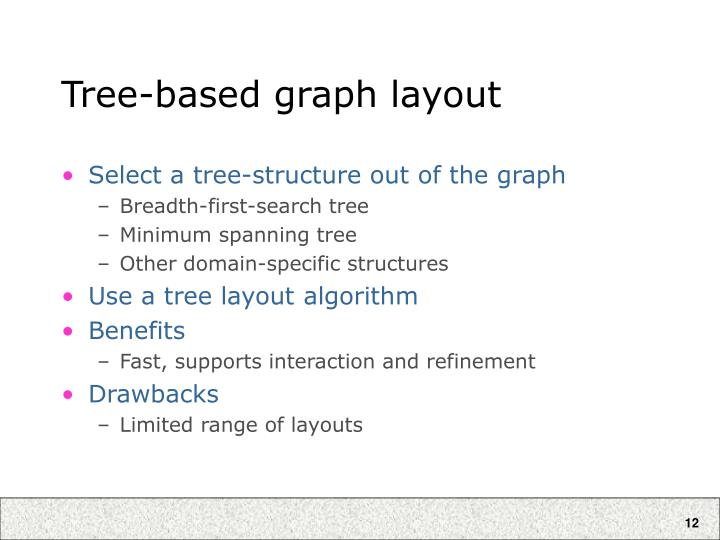 Tree-based graph layout
