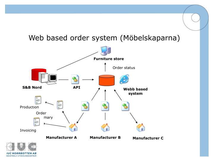 Web based order system (Möbelskaparna)