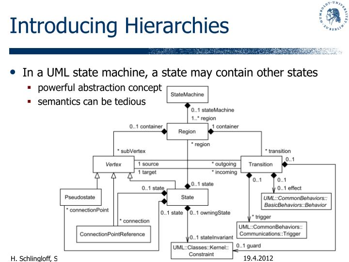 Introducing Hierarchies