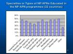 specialties or types of np apns educated in the np apn programmes 22 countries