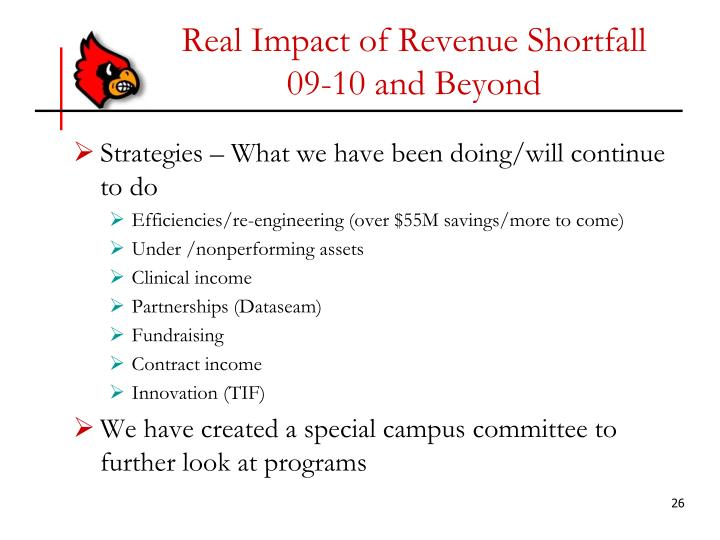 Real Impact of Revenue Shortfall