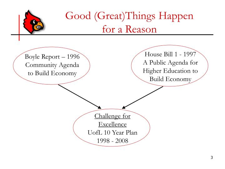 Good (Great)Things Happen