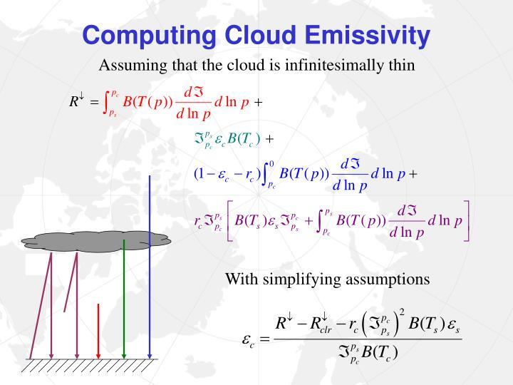 Computing Cloud Emissivity