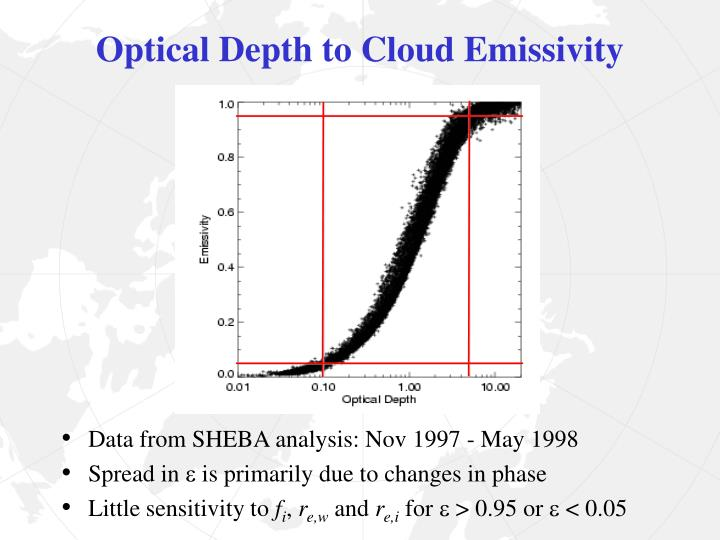 Optical Depth to Cloud Emissivity