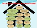 manchester home business model
