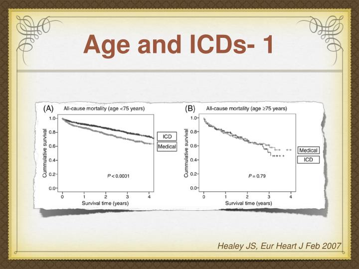 Age and ICDs- 1