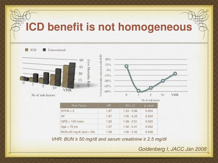 Icd benefit is not homogeneous