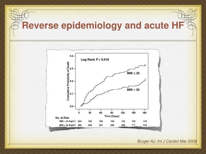 Reverse epidemiology and acute HF