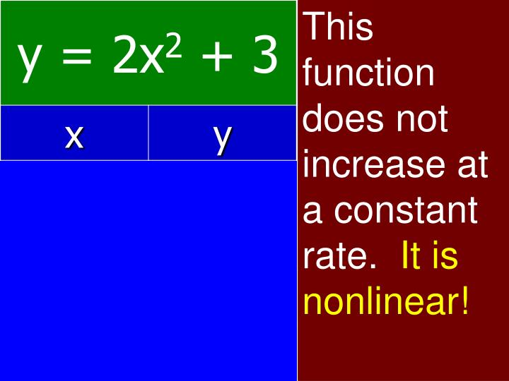 This function does not increase at a constant rate.