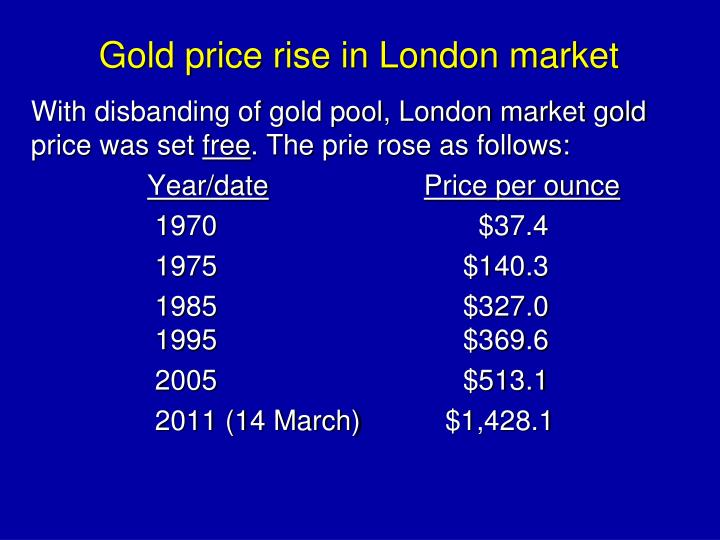 Gold price rise in London market