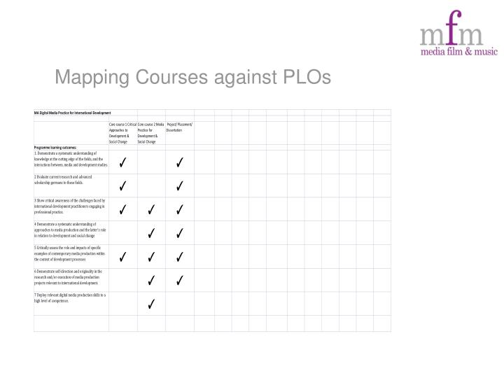 Mapping Courses against PLOs