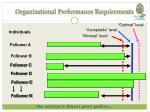 organizational performance requirements