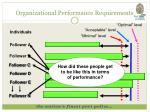 organizational performance requirements1