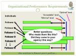 organizational performance requirements2