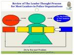 review of the leader thought process for most leaders in police organizations