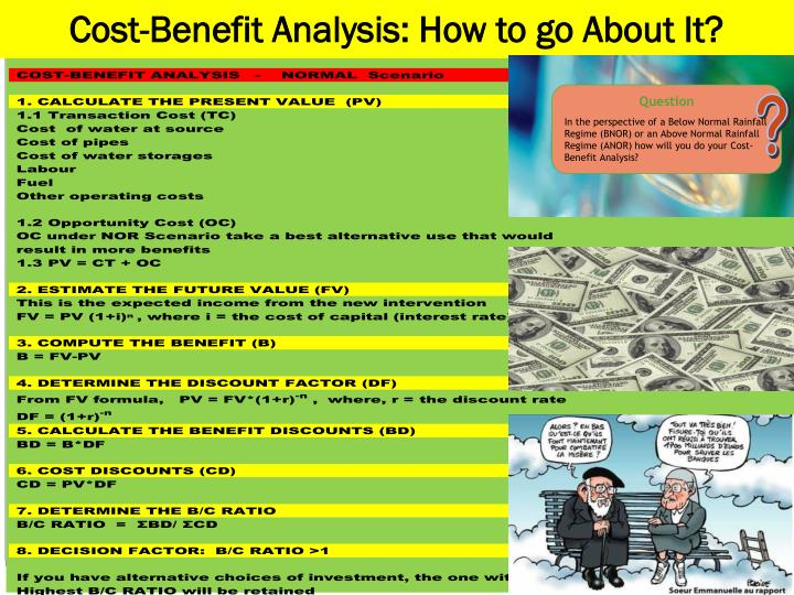 Cost-Benefit Analysis: How to go About It?