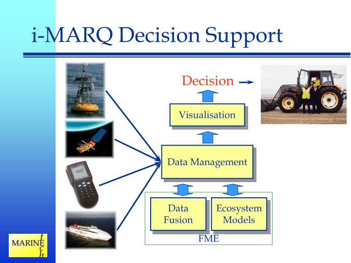 i-MARQ Decision Support