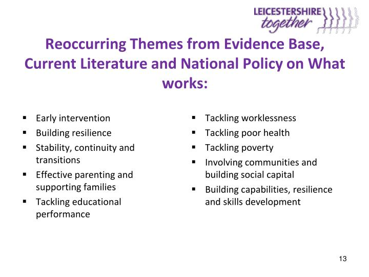 Reoccurring Themes from Evidence Base, Current Literature and National Policy on What works: