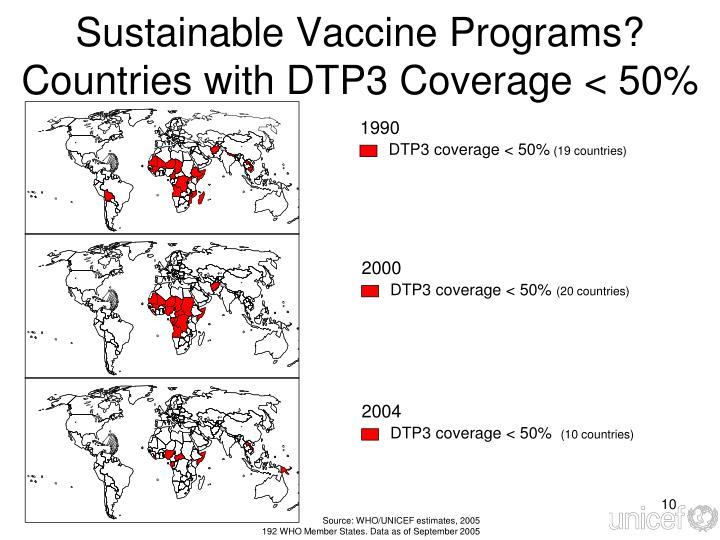 Sustainable Vaccine Programs?