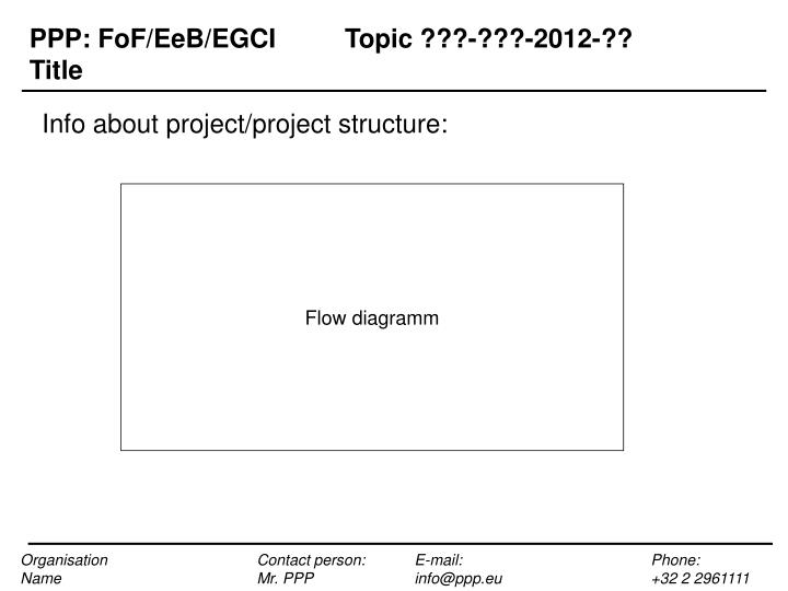 Info about project project structure