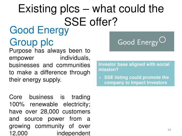 Good Energy Group plc