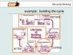 example building life cycle1