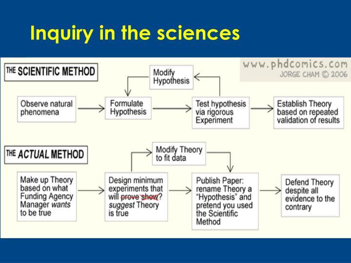 Inquiry in the sciences