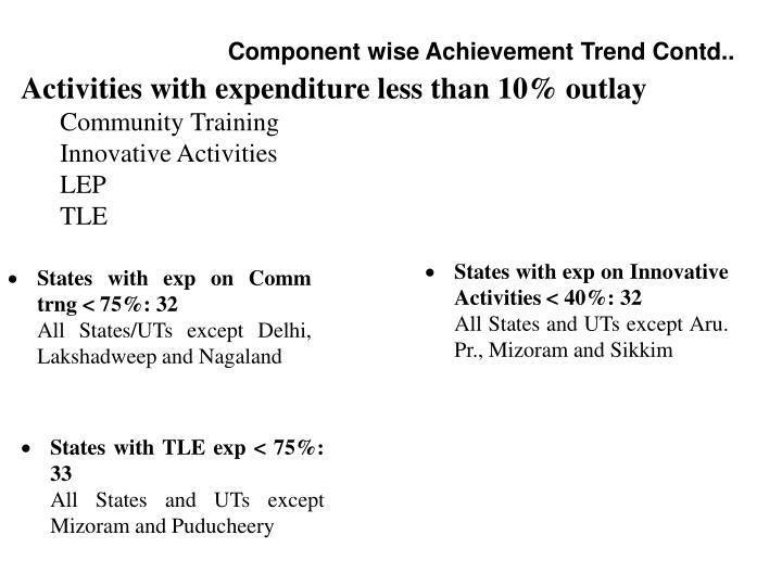 Component wise Achievement Trend Contd..