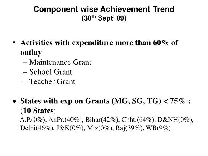 Component wise Achievement Trend