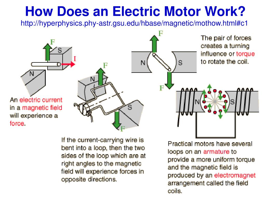 How Does An Electric Motor Work >> Ppt Stirling Engines Electric Motors Powerpoint