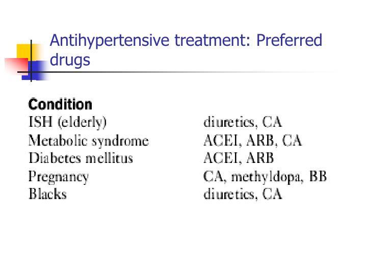 Antihypertensive treatment: Preferred drugs