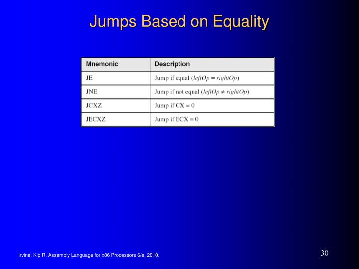 Jumps Based on Equality