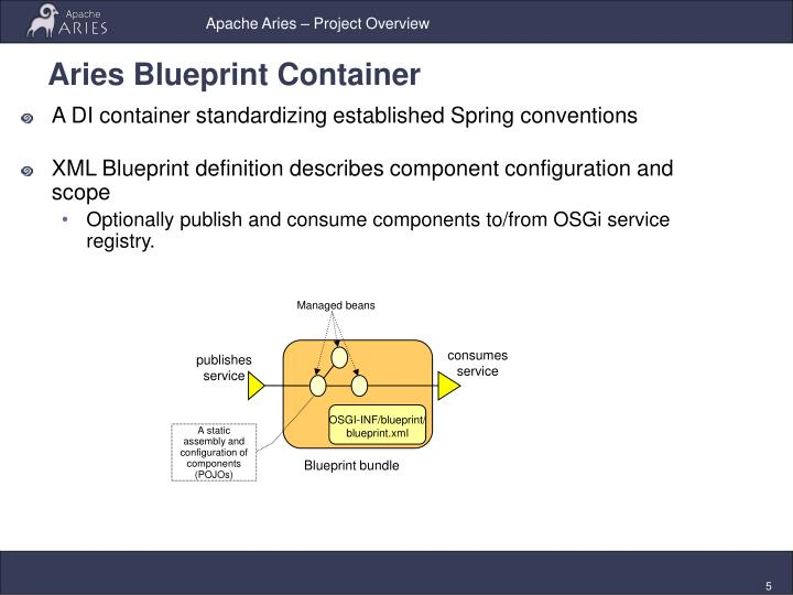 Ppt apache aries an open source project for enterprise osgi aries blueprint container malvernweather Images