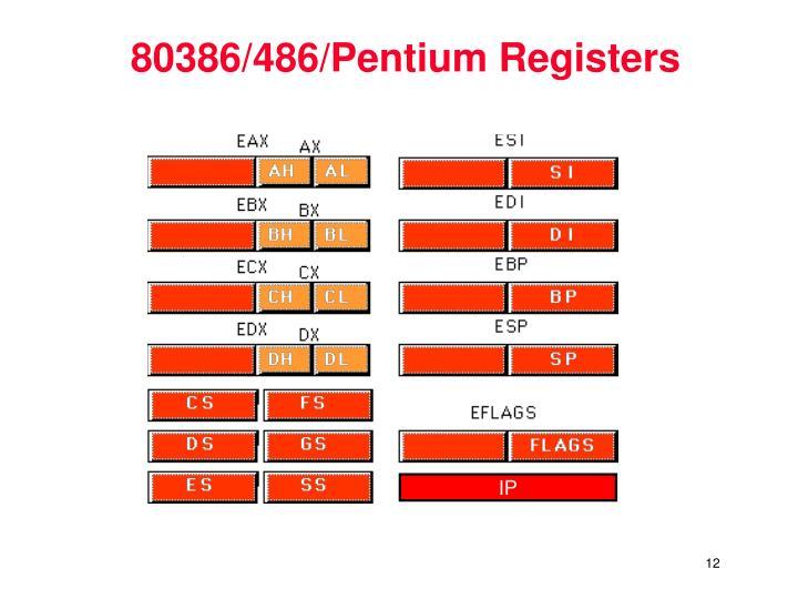 80386/486/Pentium Registers