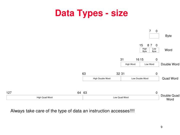 Data Types - size