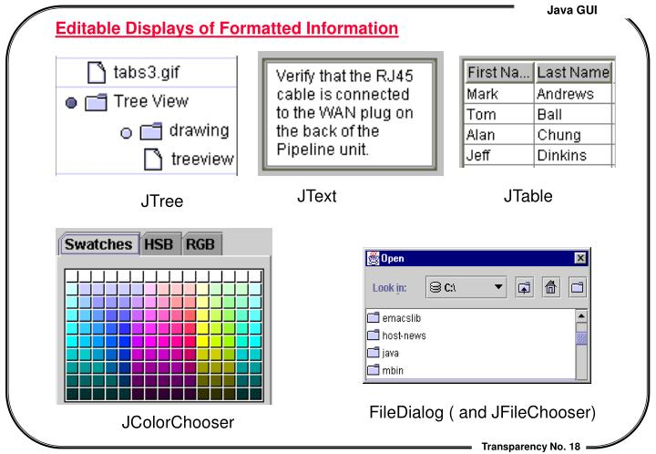Editable Displays of Formatted Information