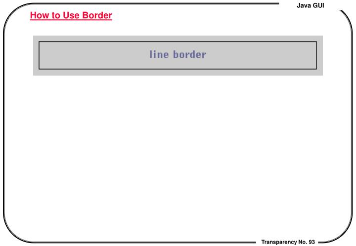 How to Use Border