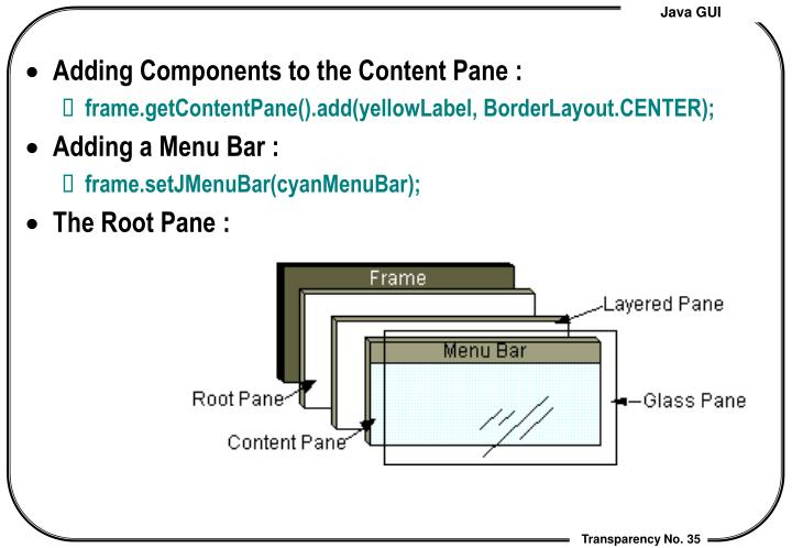 Adding Components to the Content Pane :