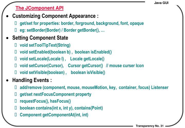 The JComponent API