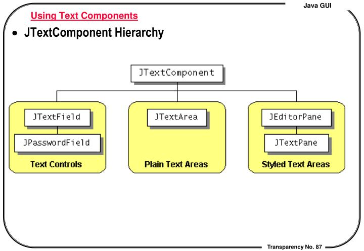 Using Text Components