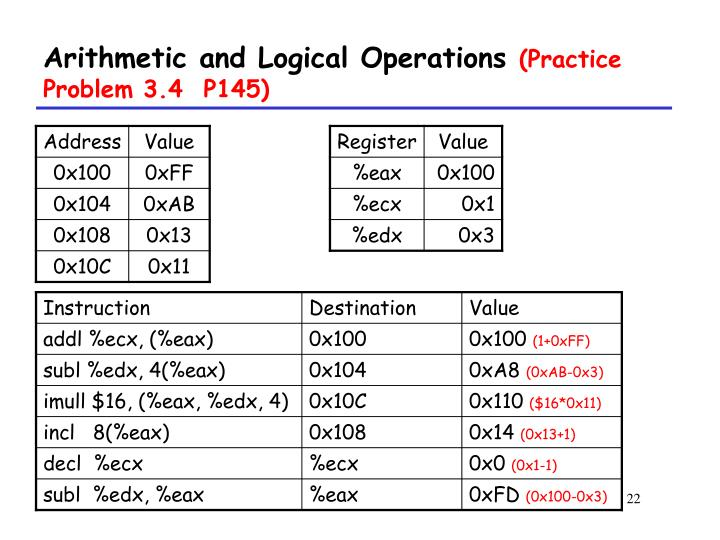 Arithmetic and Logical Operations