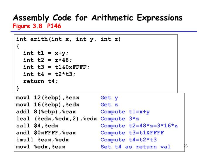 Assembly Code for Arithmetic Expressions
