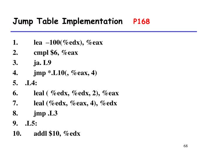 Jump Table Implementation