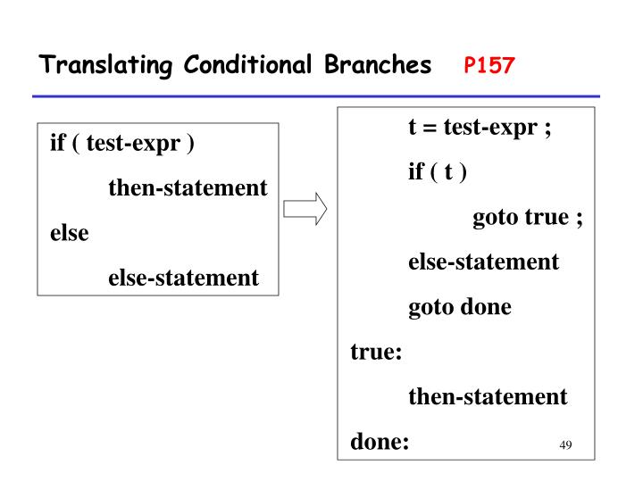 Translating Conditional Branches