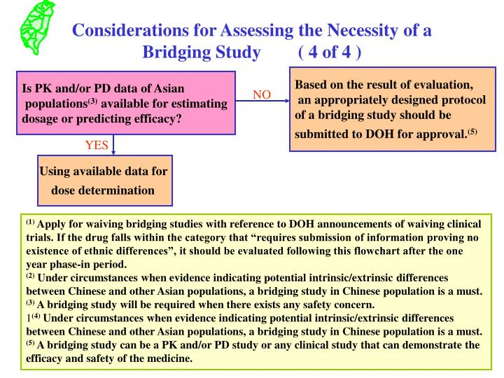 Considerations for Assessing the Necessity of a Bridging Study 	 ( 4 of 4 )