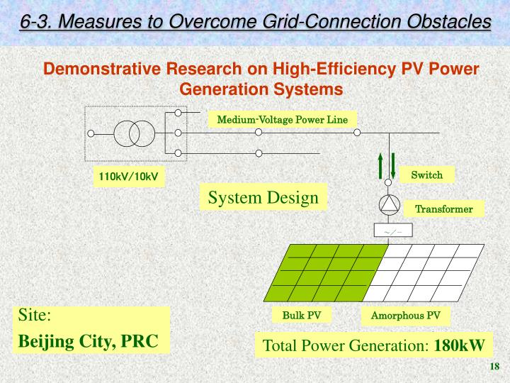 6-3. Measures to Overcome Grid-Connection Obstacles